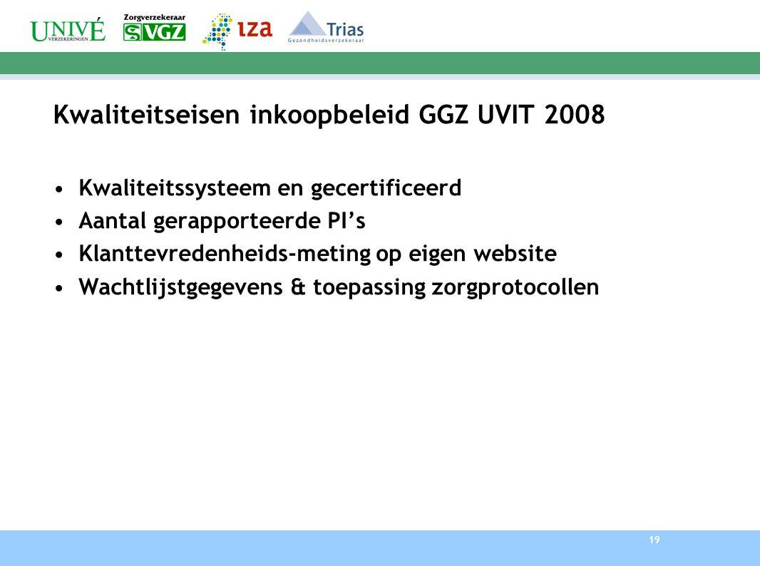 19 Kwaliteitseisen inkoopbeleid GGZ UVIT 2008 Kwaliteitssysteem en gecertificeerd Aantal gerapporteerde PI's Klanttevredenheids-meting op eigen website Wachtlijstgegevens & toepassing zorgprotocollen