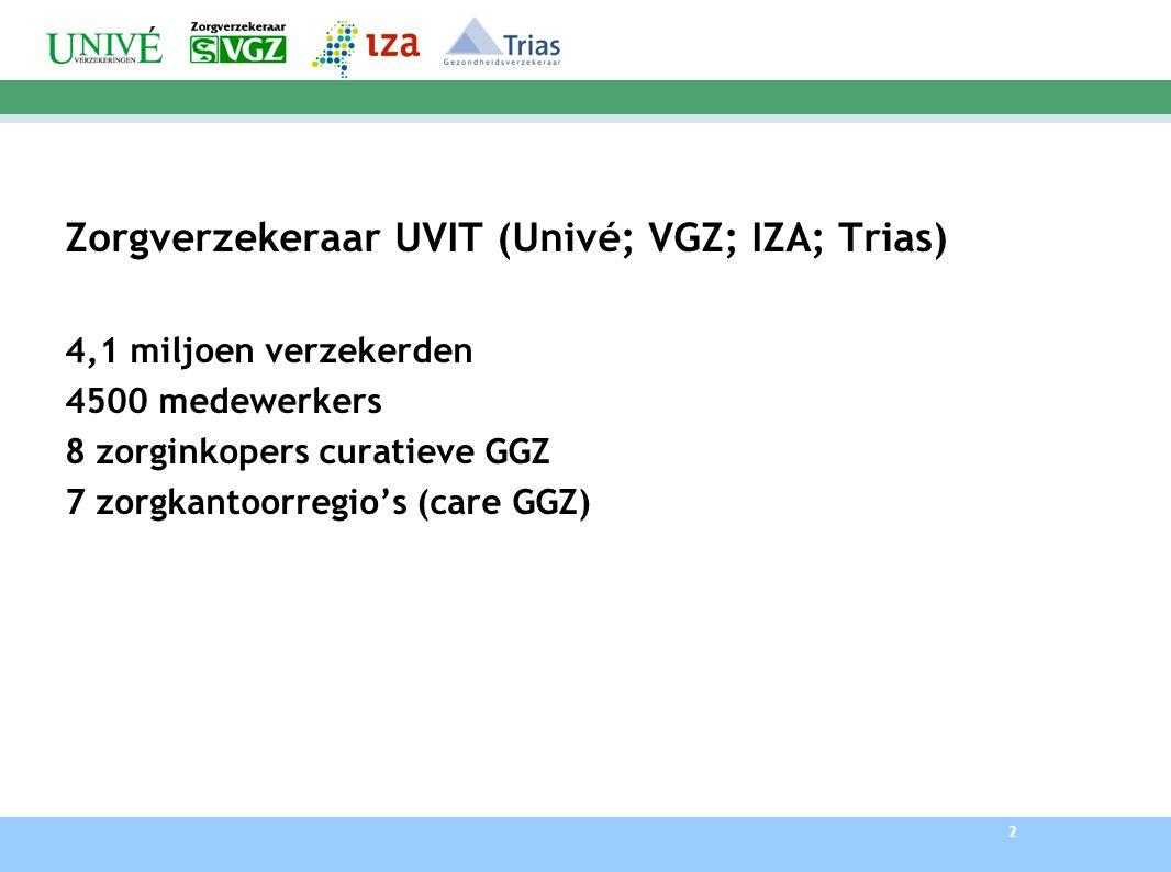 2 Zorgverzekeraar UVIT (Univé; VGZ; IZA; Trias) 4,1 miljoen verzekerden 4500 medewerkers 8 zorginkopers curatieve GGZ 7 zorgkantoorregio's (care GGZ)
