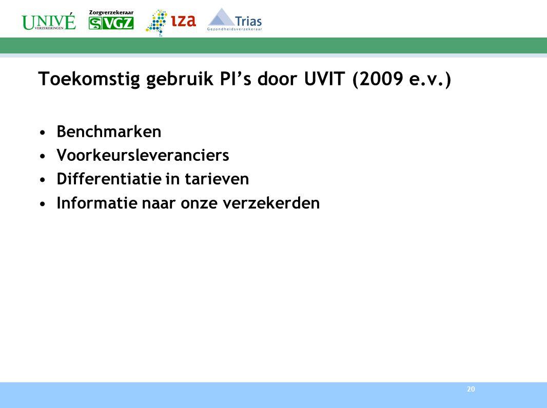 20 Toekomstig gebruik PI's door UVIT (2009 e.v.) Benchmarken Voorkeursleveranciers Differentiatie in tarieven Informatie naar onze verzekerden