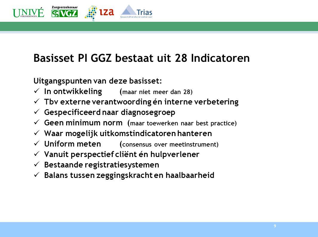 9 Basisset PI GGZ bestaat uit 28 Indicatoren Uitgangspunten van deze basisset: In ontwikkeling ( maar niet meer dan 28) Tbv externe verantwoording én
