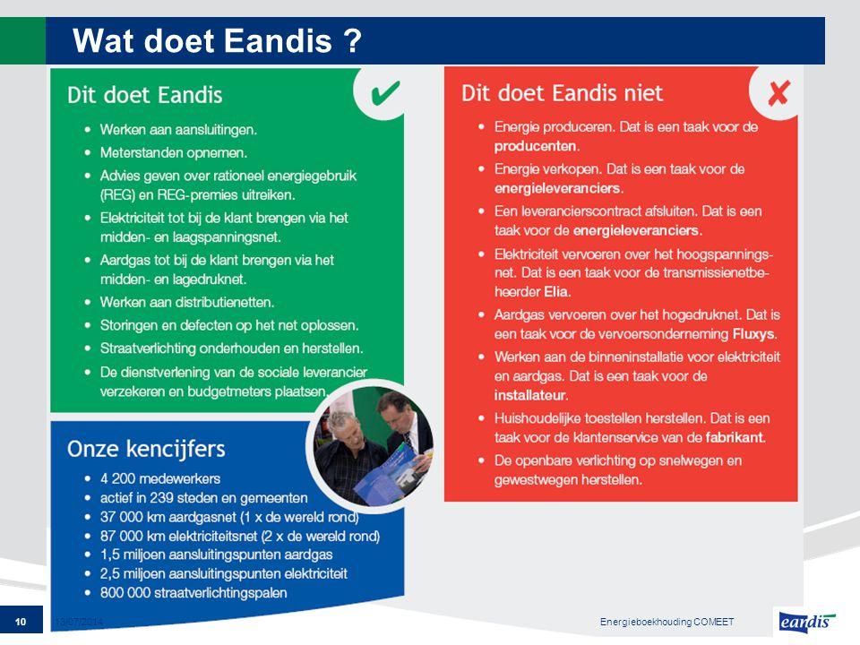 10 13/07/2014 Wat doet Eandis ? Energieboekhouding COMEET