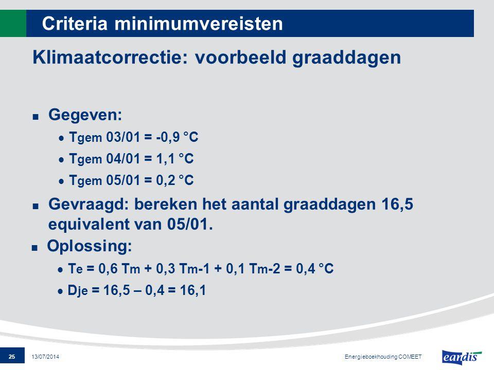 25 13/07/2014 Criteria minimumvereisten Klimaatcorrectie: voorbeeld graaddagen Gegeven:  T gem 03/01 = -0,9 °C  T gem 04/01 = 1,1 °C  T gem 05/01 =
