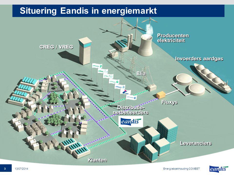 3 13/07/2014 Situering Eandis in energiemarkt Distributie- netbeheerders Distributie- netbeheerders Producenten elektriciteit Invoerders aardgas Elia