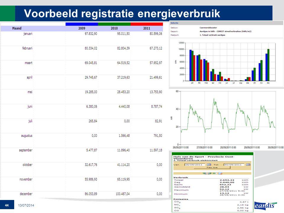 44 13/07/2014 Voorbeeld registratie energieverbruik Energieboekhouding COMEET