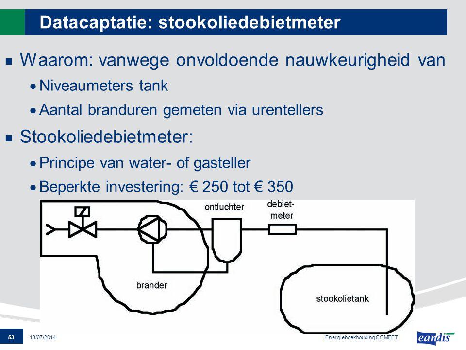 53 13/07/2014 Datacaptatie: stookoliedebietmeter Waarom: vanwege onvoldoende nauwkeurigheid van  Niveaumeters tank  Aantal branduren gemeten via ure