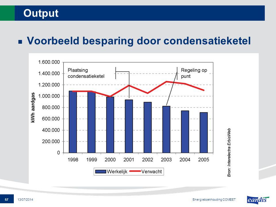 57 13/07/2014 Output Voorbeeld besparing door condensatieketel Energieboekhouding COMEET