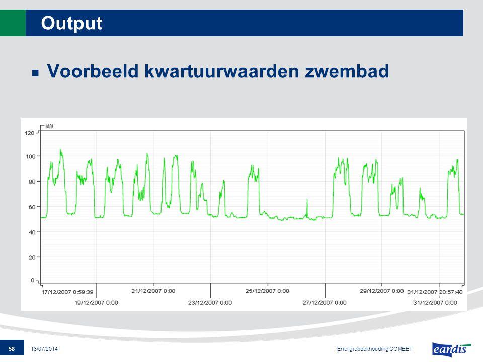 58 13/07/2014 Output Voorbeeld kwartuurwaarden zwembad Energieboekhouding COMEET