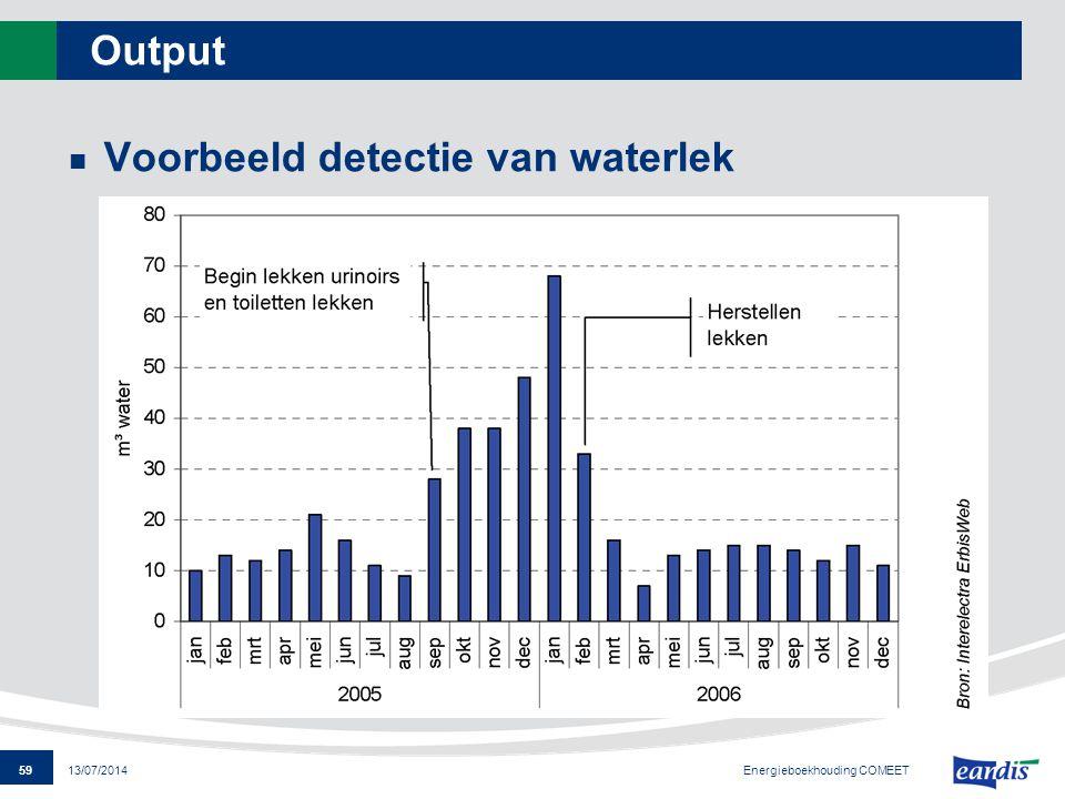 59 13/07/2014 Output Voorbeeld detectie van waterlek Energieboekhouding COMEET