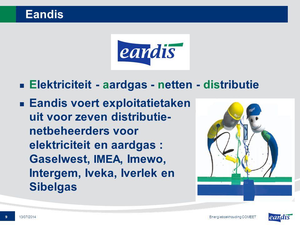 9 13/07/2014 Eandis Elektriciteit - aardgas - netten - distributie Eandis voert exploitatietaken uit voor zeven distributie- netbeheerders voor elektr