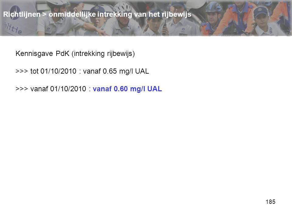 185 Richtlijnen > onmiddellijke intrekking van het rijbewijs Kennisgave PdK (intrekking rijbewijs) >>> tot 01/10/2010 : vanaf 0.65 mg/l UAL >>> vanaf