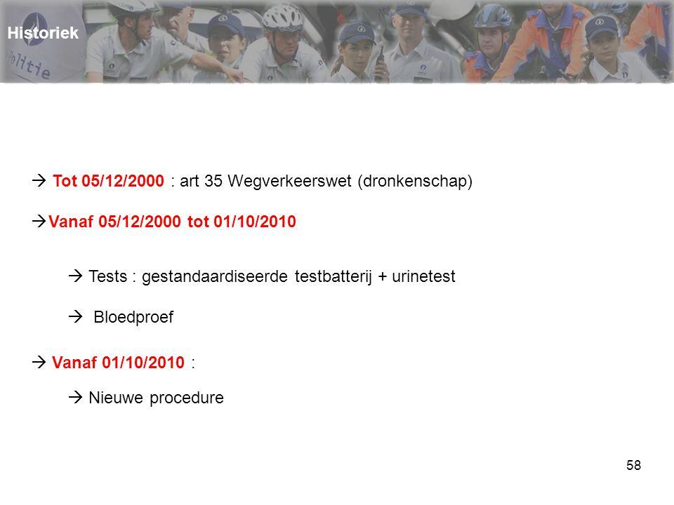 58 Historiek  Tot 05/12/2000 : art 35 Wegverkeerswet (dronkenschap)  Vanaf 05/12/2000 tot 01/10/2010  Vanaf 01/10/2010 :  Tests : gestandaardiseer