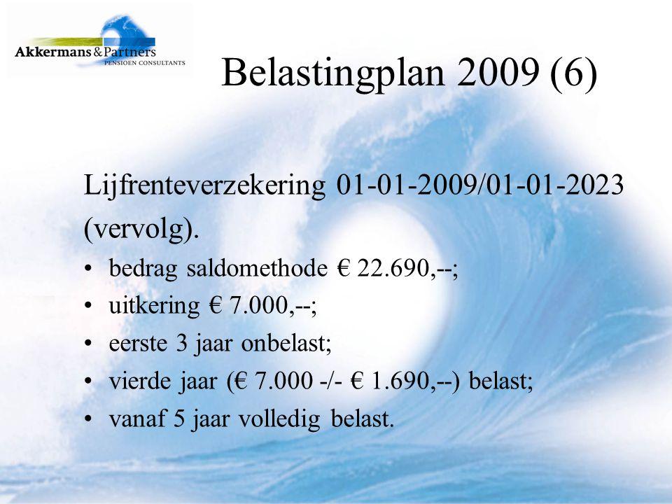 Collectieve Waardeoverdracht (1) Collectieve waardeoverdracht (art.