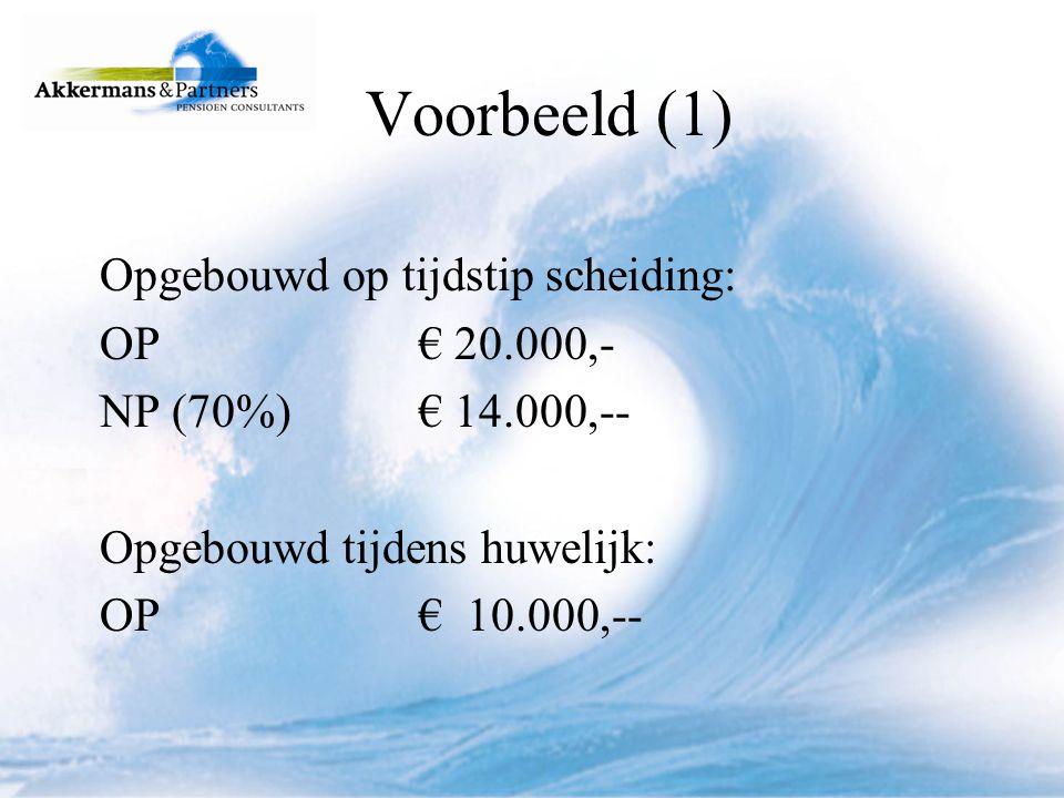 Voorbeeld (2) Verevening: Partner 1: OP € 15.000,-- Partner 2: voorwaardelijk OP: € 5.000,-- Bijzonder PP € 14.000,--
