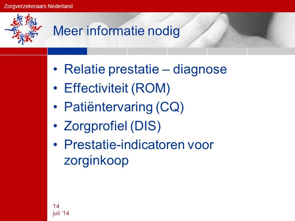 Meer informatie nodig Relatie prestatie – diagnose Effectiviteit (ROM) Patiëntervaring (CQ) Zorgprofiel (DIS) Prestatie-indicatoren voor zorginkoop 14 juli '14