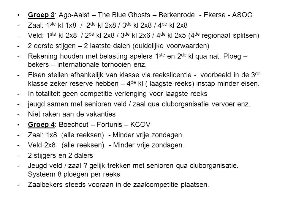Groep 3: Ago-Aalst – The Blue Ghosts – Berkenrode - Ekerse - ASOC -Zaal: 1 ste kl 1x8 / 2 de kl 2x8 / 3 de kl 2x8 / 4 de kl 2x8 -Veld: 1 ste kl 2x8 / 2 de kl 2x8 / 3 de kl 2x6 / 4 de kl 2x5 (4 de regionaal splitsen) -2 eerste stijgen – 2 laatste dalen (duidelijke voorwaarden) -Rekening houden met belasting spelers 1 ste en 2 de kl qua nat.