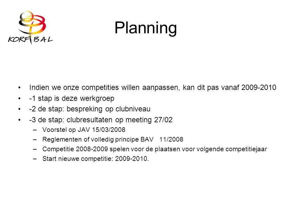 Planning Indien we onze competities willen aanpassen, kan dit pas vanaf 2009-2010 -1 stap is deze werkgroep -2 de stap: bespreking op clubniveau -3 de stap: clubresultaten op meeting 27/02 –Voorstel op JAV 15/03/2008 –Reglementen of volledig principe BAV 11/2008 –Competitie 2008-2009 spelen voor de plaatsen voor volgende competitiejaar –Start nieuwe competitie: 2009-2010.