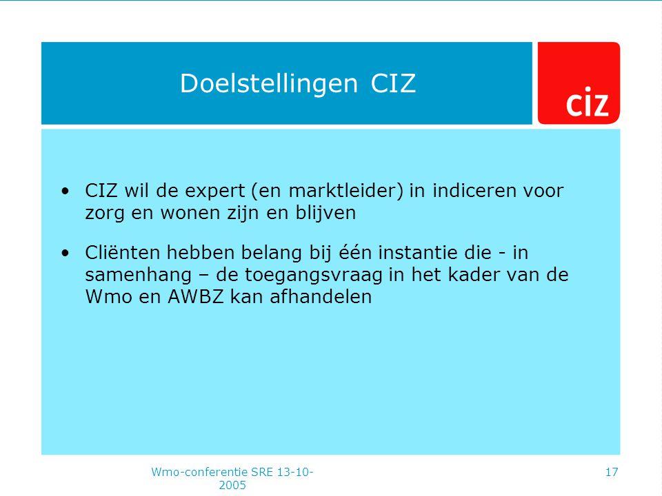 Wmo-conferentie SRE 13-10- 2005 17 Doelstellingen CIZ CIZ wil de expert (en marktleider) in indiceren voor zorg en wonen zijn en blijven Cliënten hebben belang bij één instantie die - in samenhang – de toegangsvraag in het kader van de Wmo en AWBZ kan afhandelen