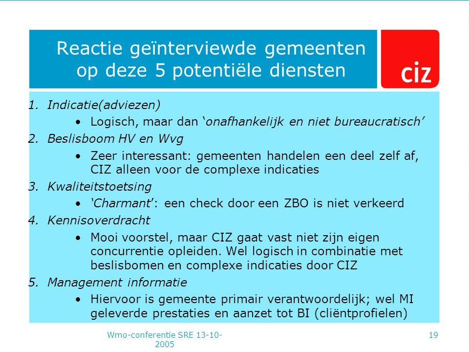 Wmo-conferentie SRE 13-10- 2005 19 Reactie geïnterviewde gemeenten op deze 5 potentiële diensten 1.Indicatie(adviezen) Logisch, maar dan 'onafhankelijk en niet bureaucratisch' 2.Beslisboom HV en Wvg Zeer interessant: gemeenten handelen een deel zelf af, CIZ alleen voor de complexe indicaties 3.Kwaliteitstoetsing 'Charmant': een check door een ZBO is niet verkeerd 4.Kennisoverdracht Mooi voorstel, maar CIZ gaat vast niet zijn eigen concurrentie opleiden.
