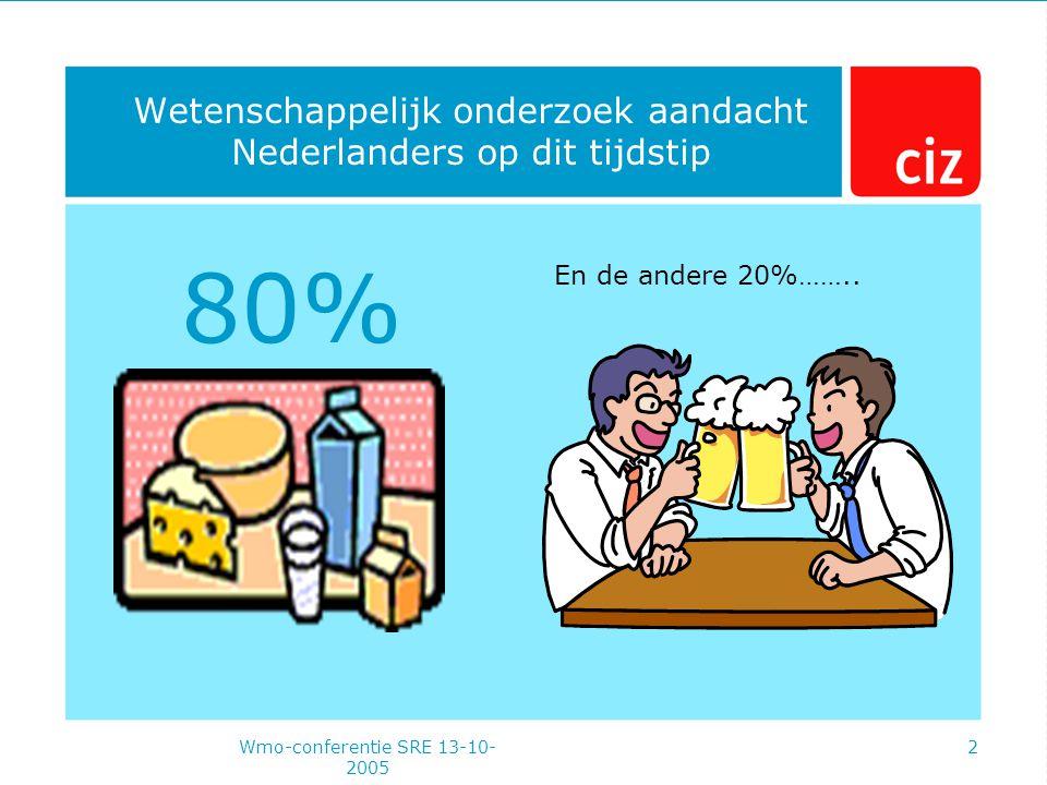Wmo-conferentie SRE 13-10- 2005 2 Wetenschappelijk onderzoek aandacht Nederlanders op dit tijdstip En de andere 20%……..