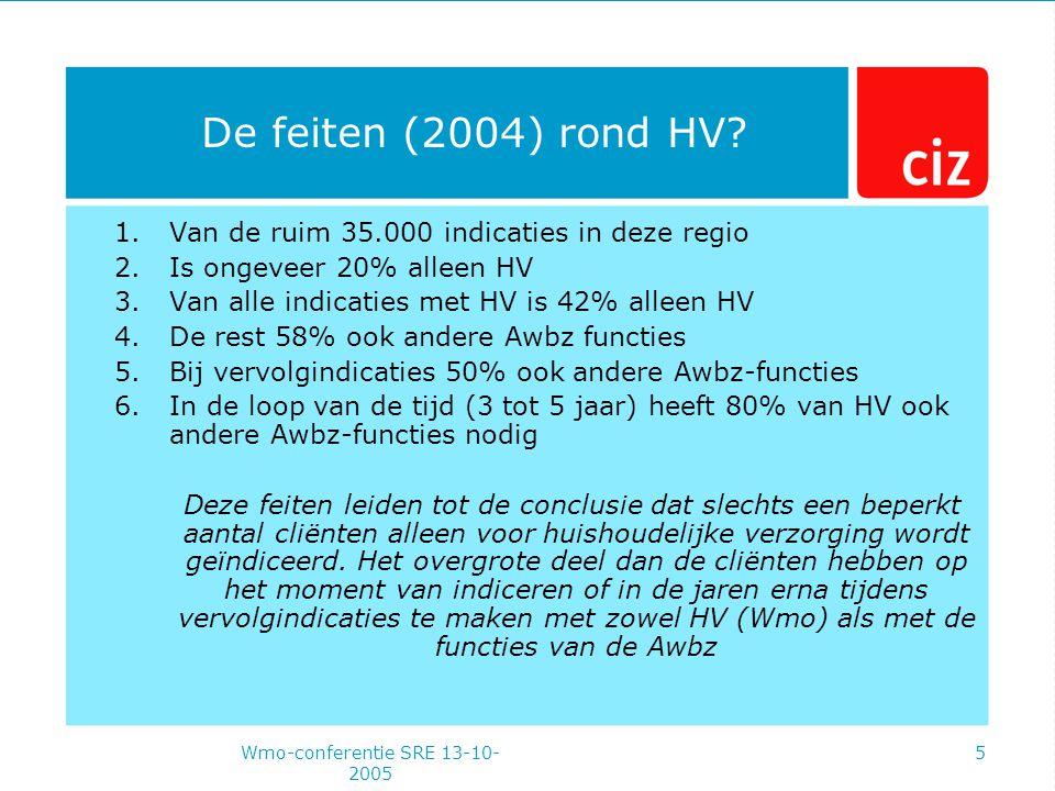 Wmo-conferentie SRE 13-10- 2005 5 De feiten (2004) rond HV.