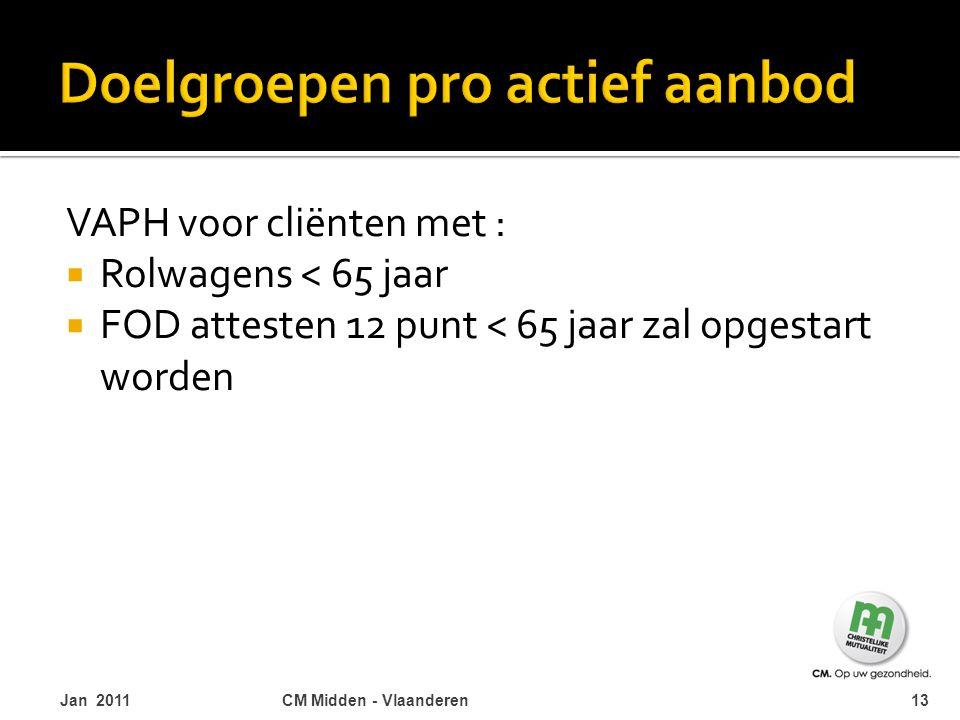 VAPH voor cliënten met :  Rolwagens < 65 jaar  FOD attesten 12 punt < 65 jaar zal opgestart worden Jan 2011CM Midden - Vlaanderen13