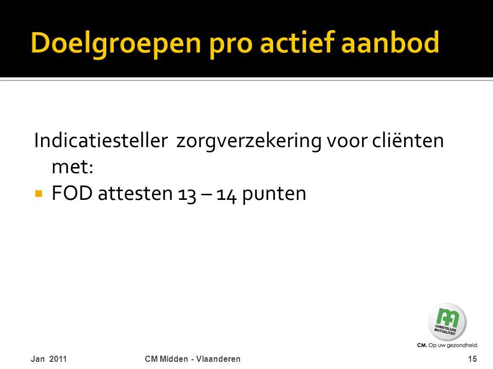 Indicatiesteller zorgverzekering voor cliënten met:  FOD attesten 13 – 14 punten Jan 2011CM Midden - Vlaanderen15
