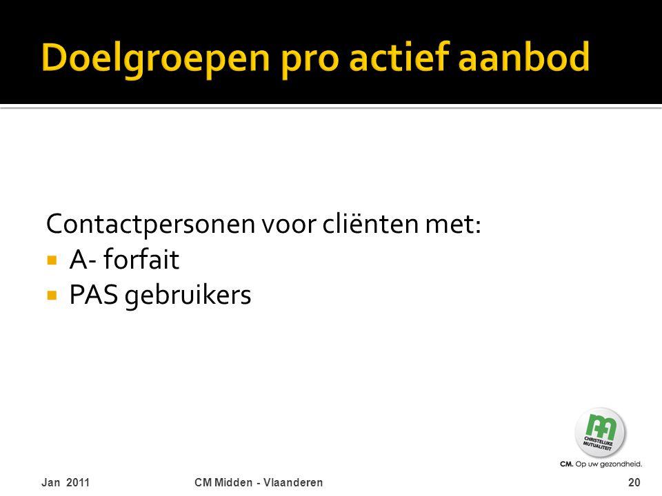 Contactpersonen voor cliënten met:  A- forfait  PAS gebruikers Jan 2011CM Midden - Vlaanderen20