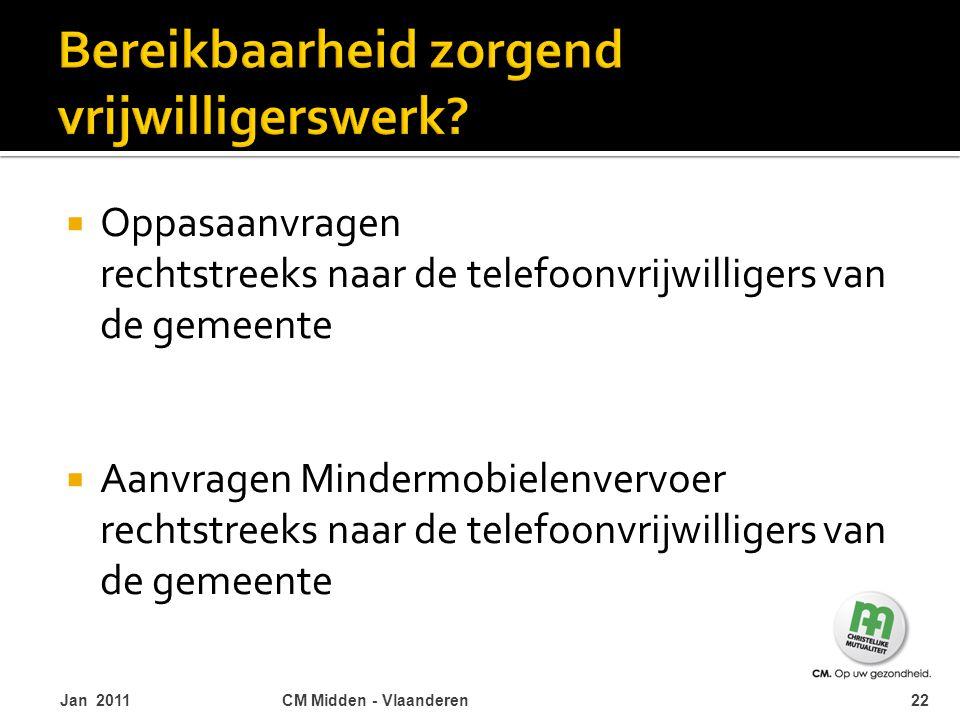  Oppasaanvragen rechtstreeks naar de telefoonvrijwilligers van de gemeente  Aanvragen Mindermobielenvervoer rechtstreeks naar de telefoonvrijwillige