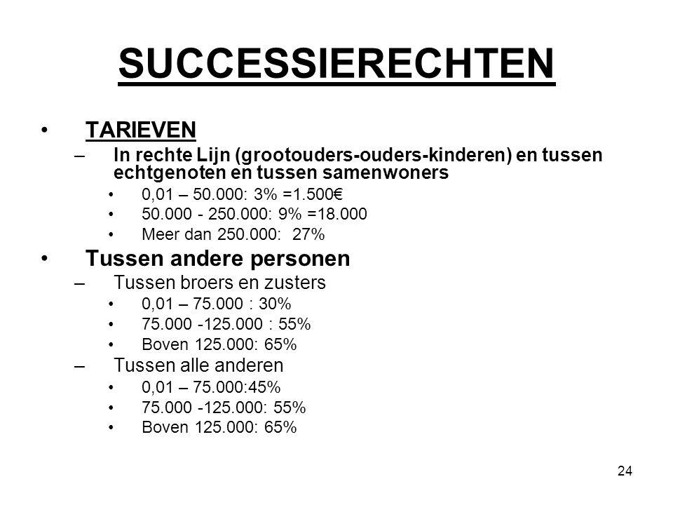 24 SUCCESSIERECHTEN TARIEVEN –In rechte Lijn (grootouders-ouders-kinderen) en tussen echtgenoten en tussen samenwoners 0,01 – 50.000: 3% =1.500€ 50.00