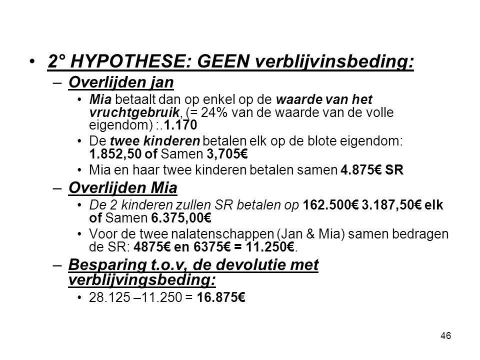 46 2° HYPOTHESE: GEEN verblijvinsbeding: –Overlijden jan Mia betaalt dan op enkel op de waarde van het vruchtgebruik, (= 24% van de waarde van de voll