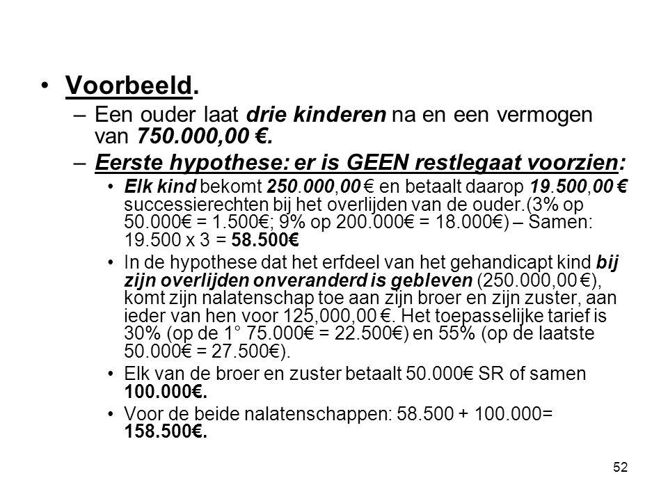 52 Voorbeeld. –Een ouder laat drie kinderen na en een vermogen van 750.000,00 €. –Eerste hypothese: er is GEEN restlegaat voorzien: Elk kind bekomt 25