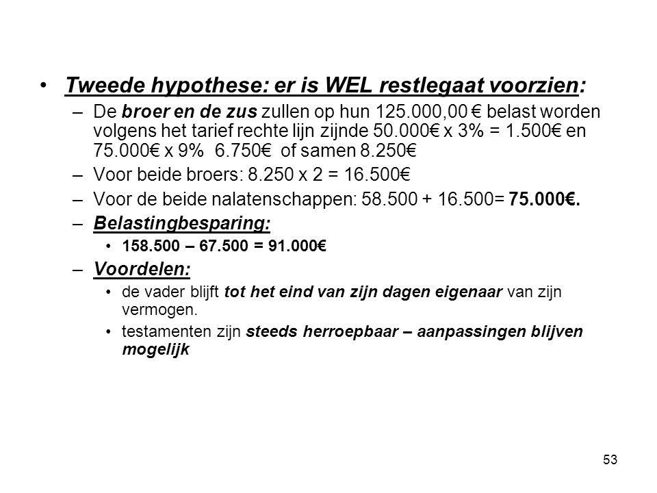 53 Tweede hypothese: er is WEL restlegaat voorzien: –De broer en de zus zullen op hun 125.000,00 € belast worden volgens het tarief rechte lijn zijnde