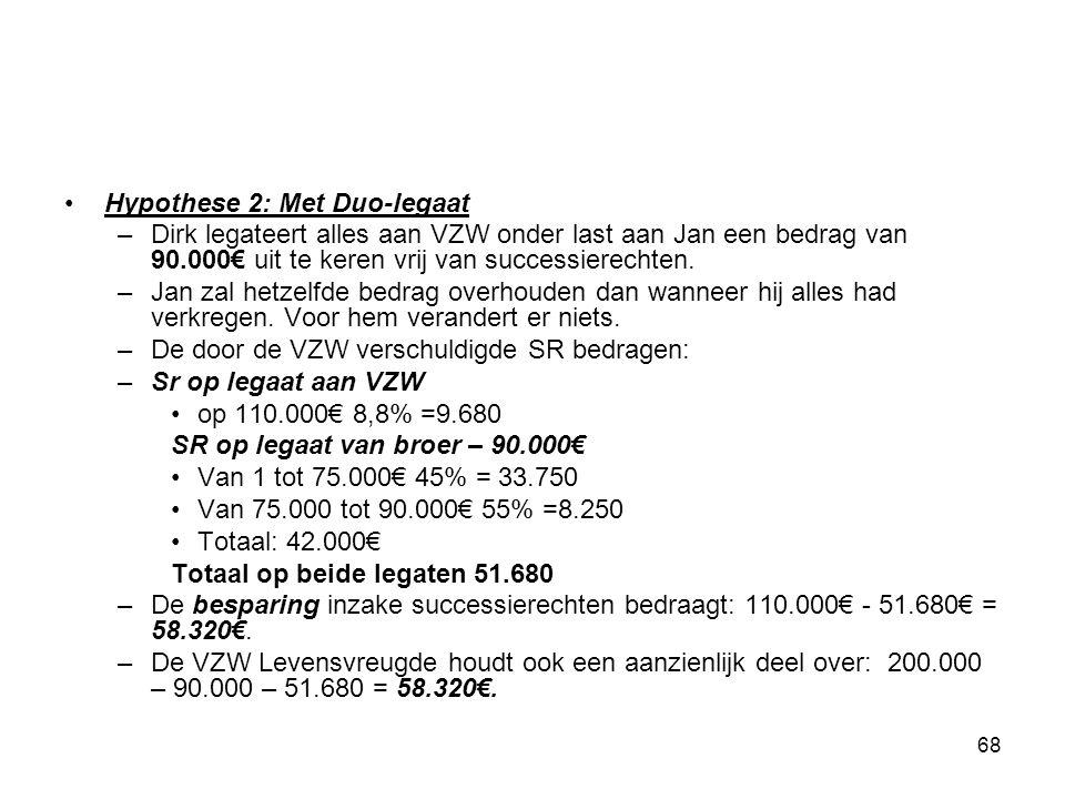 68 Hypothese 2: Met Duo-legaat –Dirk legateert alles aan VZW onder last aan Jan een bedrag van 90.000€ uit te keren vrij van successierechten. –Jan za