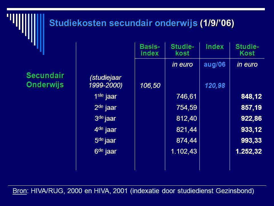 Studiekosten secundair onderwijs (1/9/'06) Basis-indexStudie-kostIndexStudie-Kost in euroaug/06in euro SecundairOnderwijs (studiejaar 1999-2000) 106,5