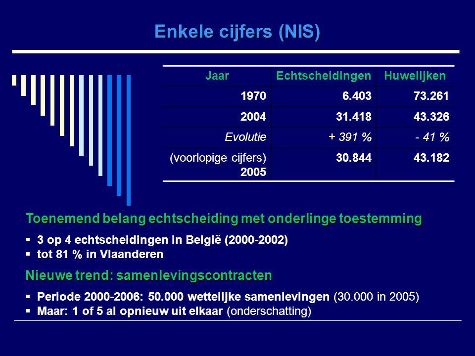 Studiekosten hoger onderwijs (1/9/'06) Kotstudent Basis- index Studie- kost IndexStudie- kost in euroaug/06in euro Hoger Onderwijs Kotstudent (academiejaar 1998-99) 103,65120,98 Hogeschool 1 cyclus 3.546,794.139,80 Hogeschool 2 cycli 3.828,574.468,70 Universiteit 3.457,744.035,86 Bron: HIVA/RUG, 2000 en HIVA, 2001 (indexatie door studiedienst Gezinsbond)