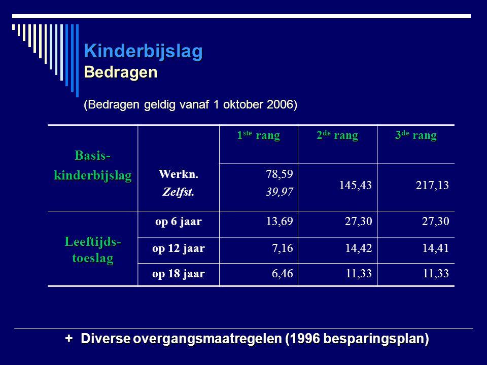Kinderbijslag Bedragen Basis-kinderbijslag 1 ste rang 2 de rang 3 de rang Werkn. Zelfst. 78,59 39,97 145,43217,13 Leeftijds- toeslag op 6 jaar13,6927,