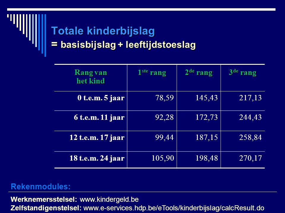 Totale kinderbijslag = basisbijslag + leeftijdstoeslag Rang van het kind 1 ste rang 2 de rang 3 de rang 0 t.e.m. 5 jaar78,59145,43217,13 6 t.e.m. 11 j