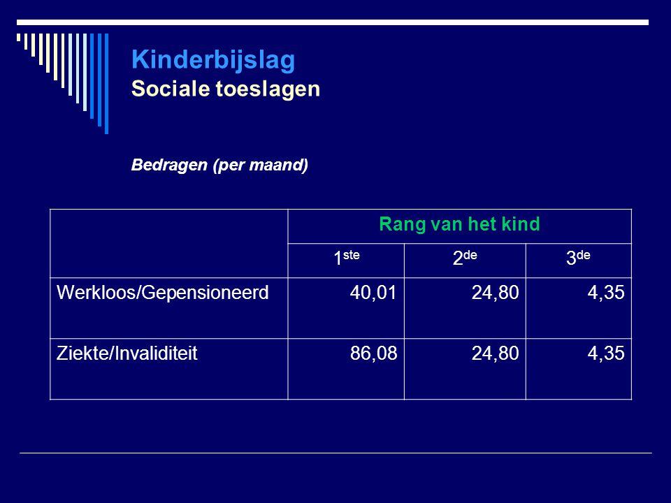 Kinderbijslag Sociale toeslagen Bedragen (per maand) Rang van het kind 1 ste 2 de 3 de Werkloos/Gepensioneerd40,0124,804,35 Ziekte/Invaliditeit86,0824