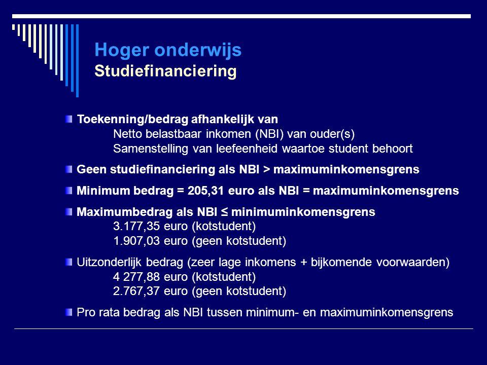 Hoger onderwijs Studiefinanciering Toekenning/bedrag afhankelijk van Netto belastbaar inkomen (NBI) van ouder(s) Samenstelling van leefeenheid waartoe