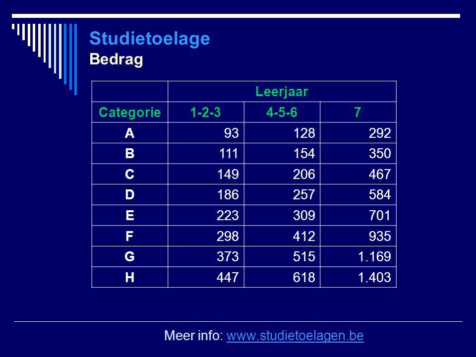 Studietoelage Bedrag Leerjaar Categorie1-2-34-5-67 A93128292 B111154350 C149206467 D186257584 E223309701 F298412935 G3735151.169 H4476181.403 Meer inf