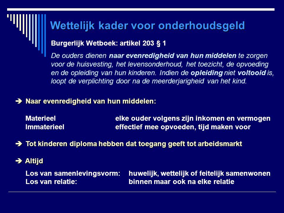 Burgerlijk Wetboek: artikel 203 § 1 De ouders dienen naar evenredigheid van hun middelen te zorgen voor de huisvesting, het levensonderhoud, het toezi