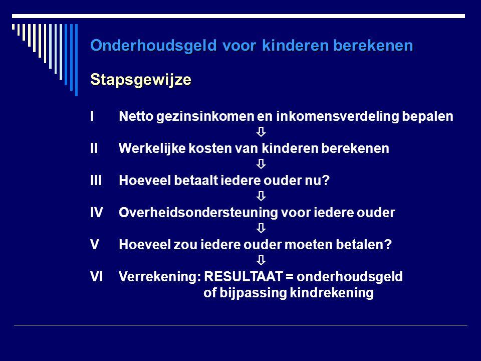 Stapsgewijze INetto gezinsinkomen en inkomensverdeling bepalen  IIWerkelijke kosten van kinderen berekenen  IIIHoeveel betaalt iedere ouder nu?  IV