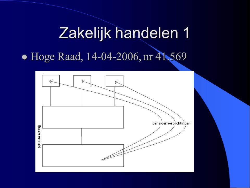 Zakelijk handelen 1 l Hoge Raad, 14-04-2006, nr 41.569