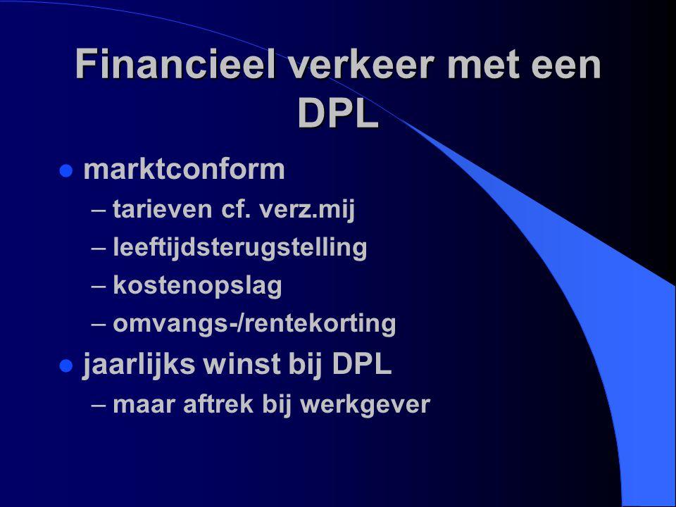 Financieel verkeer met een DPL l marktconform –tarieven cf. verz.mij –leeftijdsterugstelling –kostenopslag –omvangs-/rentekorting l jaarlijks winst bi