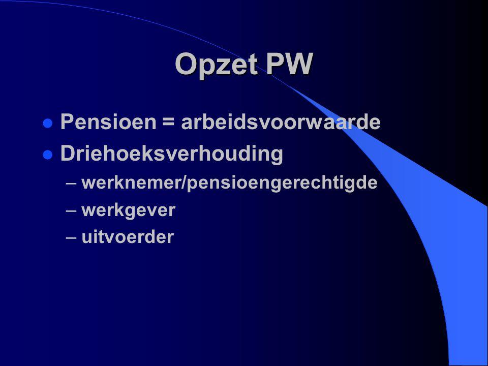 Opzet PW l Pensioen = arbeidsvoorwaarde l Driehoeksverhouding –werknemer/pensioengerechtigde –werkgever –uitvoerder