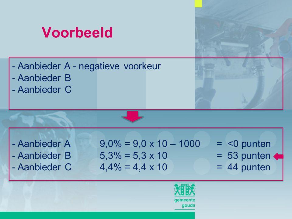 - Aanbieder A - negatieve voorkeur - Aanbieder B - Aanbieder C - Aanbieder A9,0% = 9,0 x 10 – 1000= <0 punten - Aanbieder B5,3% = 5,3 x 10 = 53 punten - Aanbieder C4,4% = 4,4 x 10 = 44 punten Voorbeeld