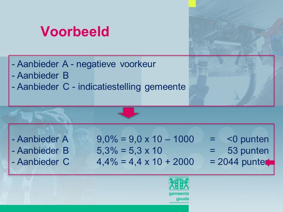 - Aanbieder A - negatieve voorkeur - Aanbieder B - Aanbieder C - indicatiestelling gemeente - Aanbieder A9,0% = 9,0 x 10 – 1000= <0 punten - Aanbieder B5,3% = 5,3 x 10 = 53 punten - Aanbieder C4,4% = 4,4 x 10 + 2000= 2044 punten Voorbeeld