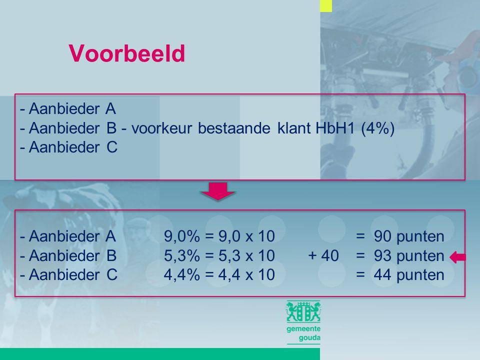 - Aanbieder A - Aanbieder B - voorkeur bestaande klant HbH1 (4%) - Aanbieder C - Aanbieder A9,0% = 9,0 x 10 = 90 punten - Aanbieder B5,3% = 5,3 x 10 + 40= 93 punten - Aanbieder C4,4% = 4,4 x 10 = 44 punten Voorbeeld
