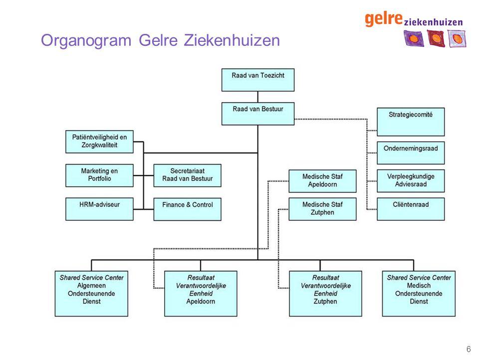 6 Organogram Gelre Ziekenhuizen