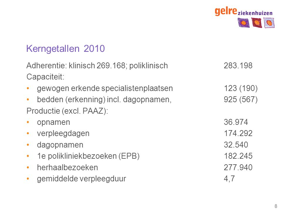 8 Kerngetallen 2010 Adherentie: klinisch 269.168; poliklinisch 283.198 Capaciteit: gewogen erkende specialistenplaatsen 123 (190) bedden (erkenning) i